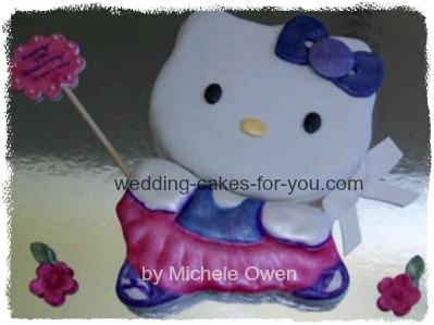 Enjoyable Hello Kitty Birthday Cake Funny Birthday Cards Online Drosicarndamsfinfo