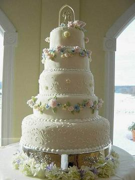 Wedding Cake Costs Guide, Wedding Cake Costs Tips Guide