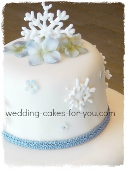 Cake Decorating Icing Recipe With Meringue Powder