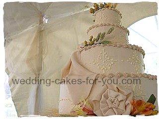 Fondant decoration on a buttercream cake